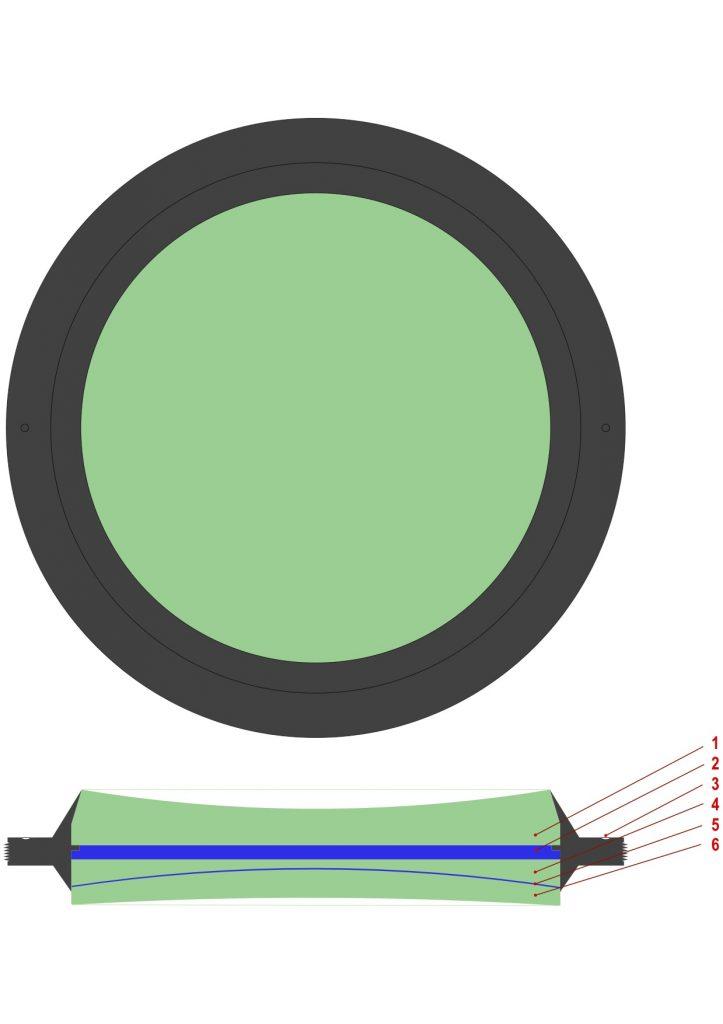 35-70 f2,8 lensgroup